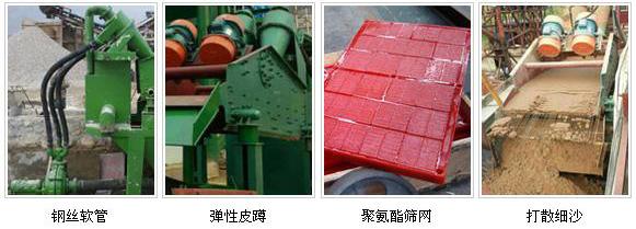 细砂回收机配件